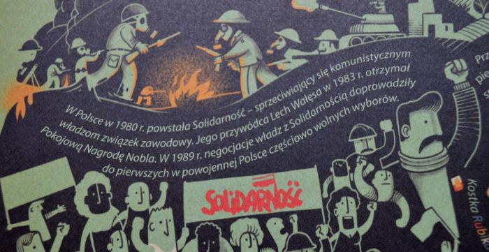 Solidarność Wałęsa